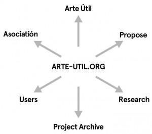 au_diagram